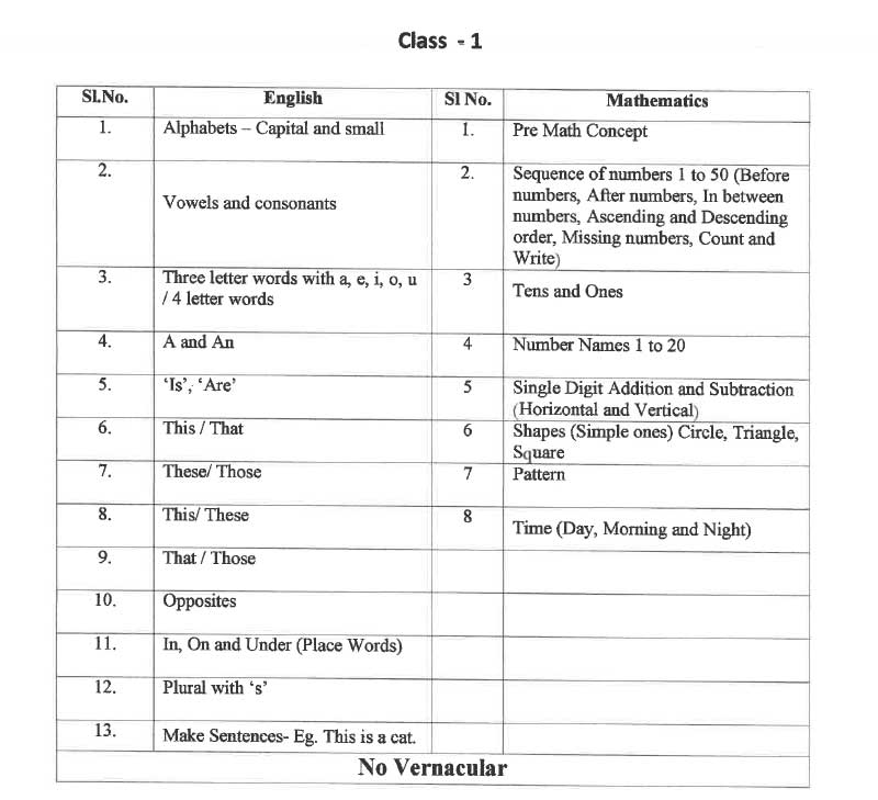 Syllabus for Assessment
